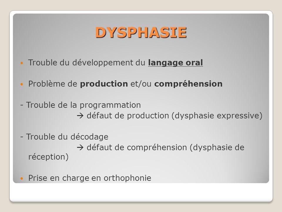 DYSPHASIE Trouble du développement du langage oral Problème de production et/ou compréhension - Trouble de la programmation défaut de production (dysp