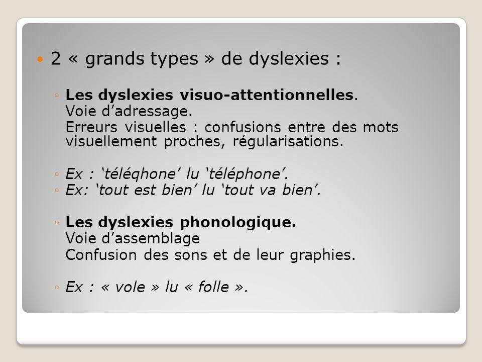 2 « grands types » de dyslexies : Les dyslexies visuo-attentionnelles. Voie dadressage. Erreurs visuelles : confusions entre des mots visuellement pro