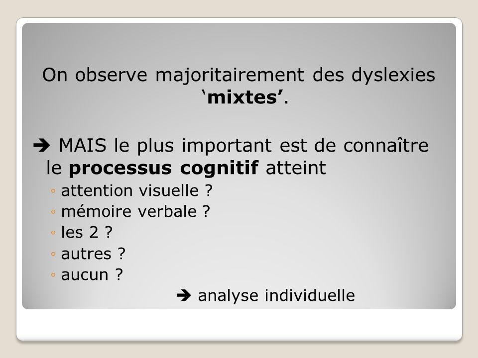 On observe majoritairement des dyslexiesmixtes. MAIS le plus important est de connaître le processus cognitif atteint attention visuelle ? mémoire ver