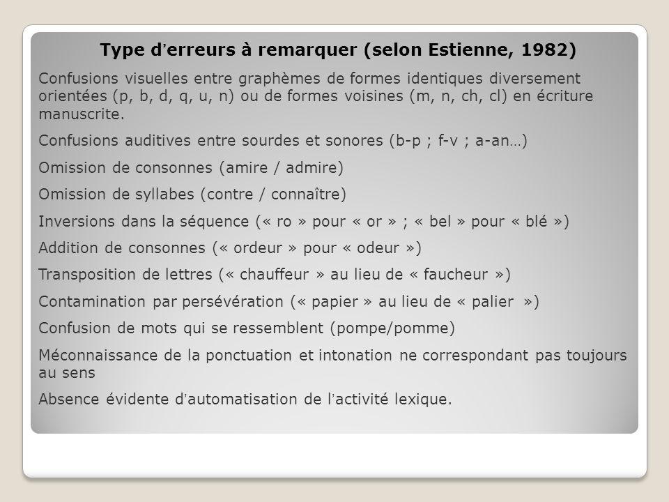 Type derreurs à remarquer (selon Estienne, 1982) Confusions visuelles entre graphèmes de formes identiques diversement orientées (p, b, d, q, u, n) ou