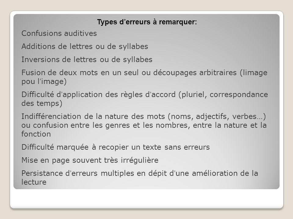 Confusions auditives Additions de lettres ou de syllabes Inversions de lettres ou de syllabes Fusion de deux mots en un seul ou découpages arbitraires