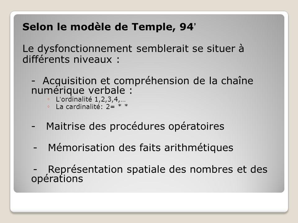Selon le modèle de Temple, 94 Le dysfonctionnement semblerait se situer à différents niveaux : - Acquisition et compréhension de la chaîne numérique v