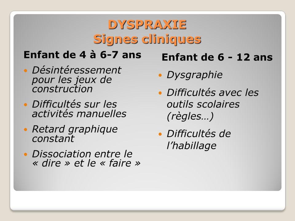 DYSPRAXIE Signes cliniques Enfant de 4 à 6-7 ans Désintéressement pour les jeux de construction Difficultés sur les activités manuelles Retard graphiq