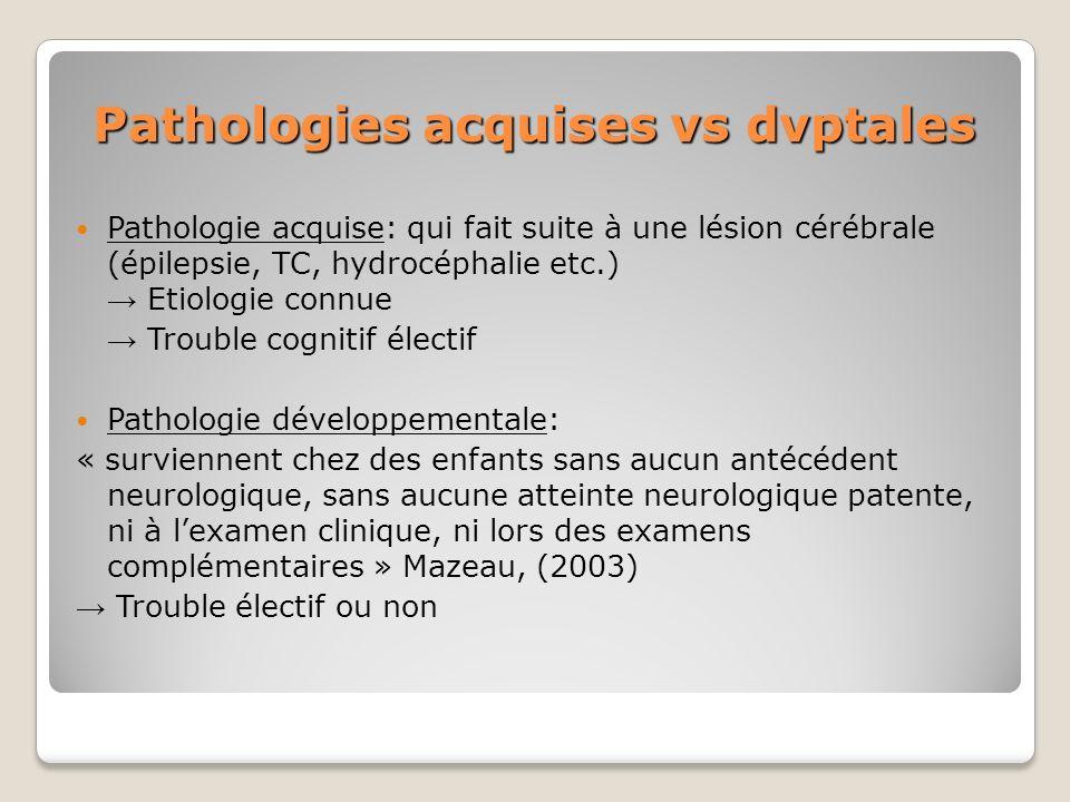 Pathologies acquises vs dvptales Pathologie acquise: qui fait suite à une lésion cérébrale (épilepsie, TC, hydrocéphalie etc.) Etiologie connue Troubl
