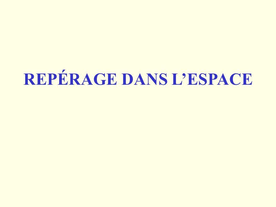 REPÉRAGE DANS LESPACE