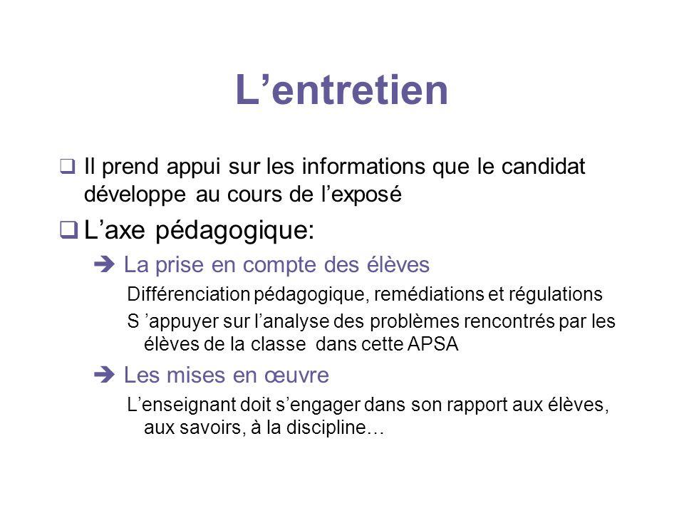 Lentretien Il prend appui sur les informations que le candidat développe au cours de lexposé Laxe pédagogique: La prise en compte des élèves Différenc