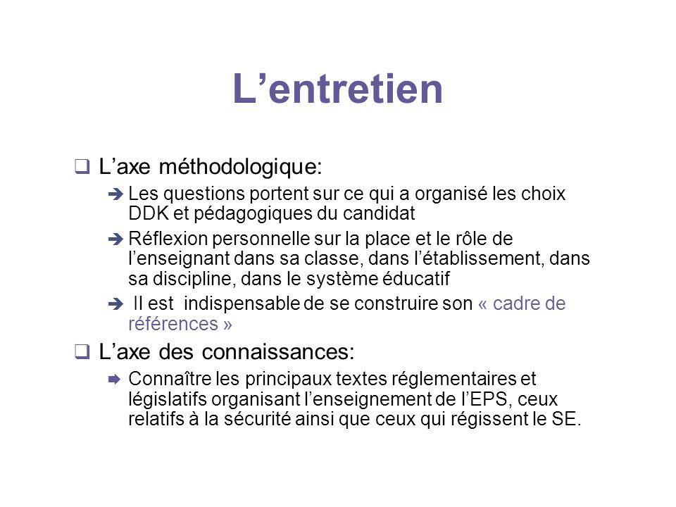 Lentretien Laxe méthodologique: è Les questions portent sur ce qui a organisé les choix DDK et pédagogiques du candidat è Réflexion personnelle sur la