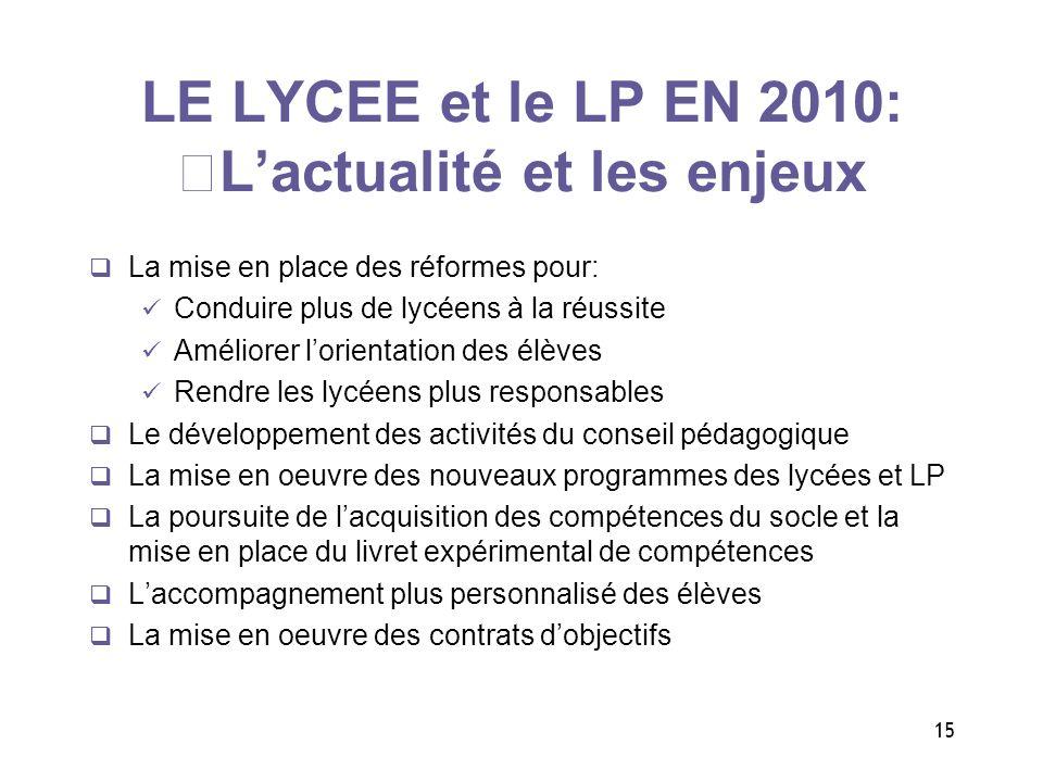 15 LE LYCEE et le LP EN 2010: Lactualité et les enjeux La mise en place des réformes pour: Conduire plus de lycéens à la réussite Améliorer lorientati