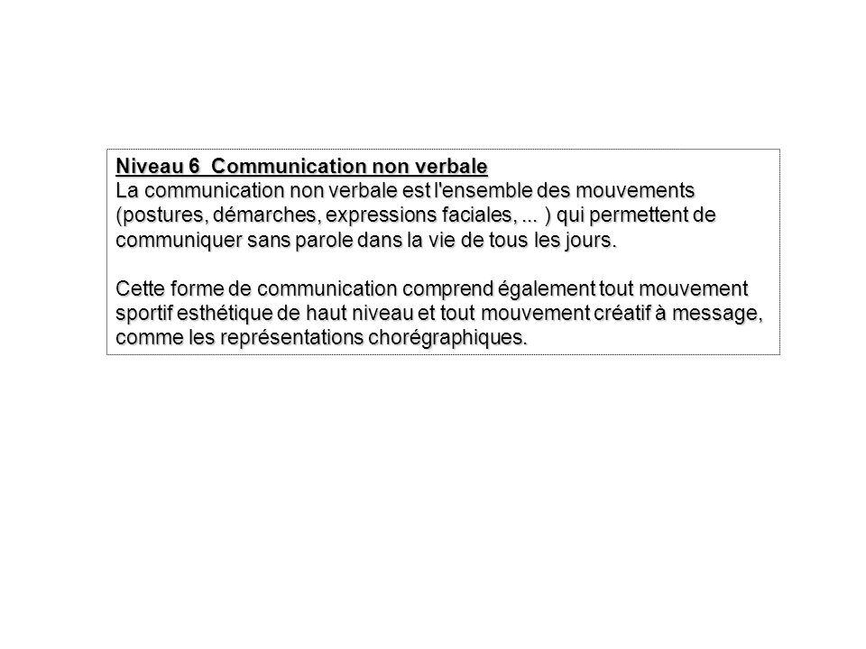 Niveau 6 Communication non verbale La communication non verbale est l'ensemble des mouvements (postures, démarches, expressions faciales,... ) qui per