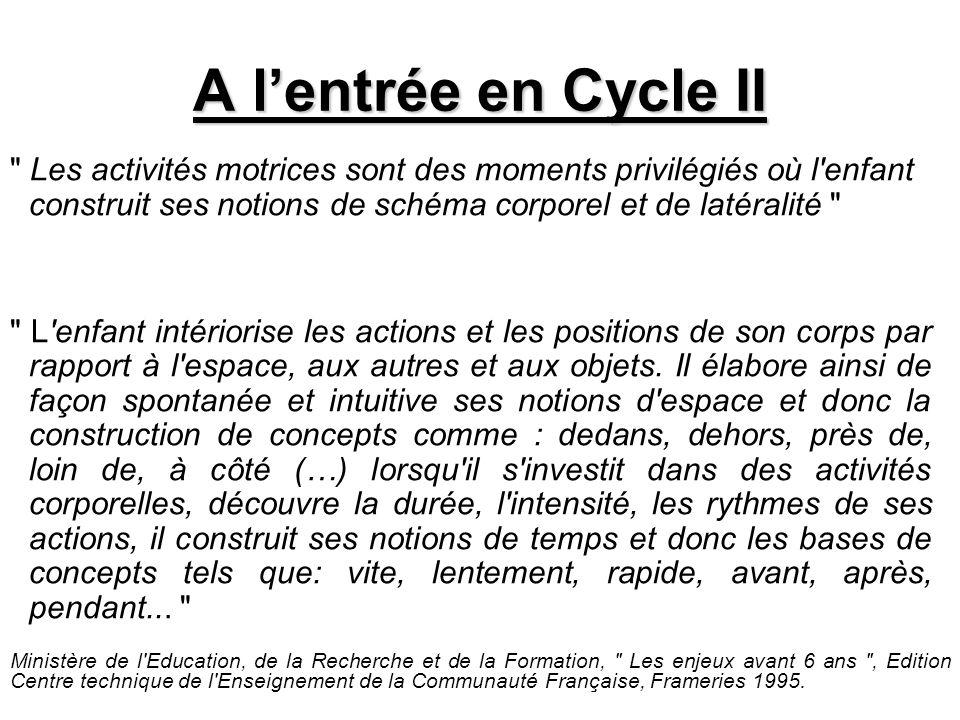 A lentrée en Cycle II