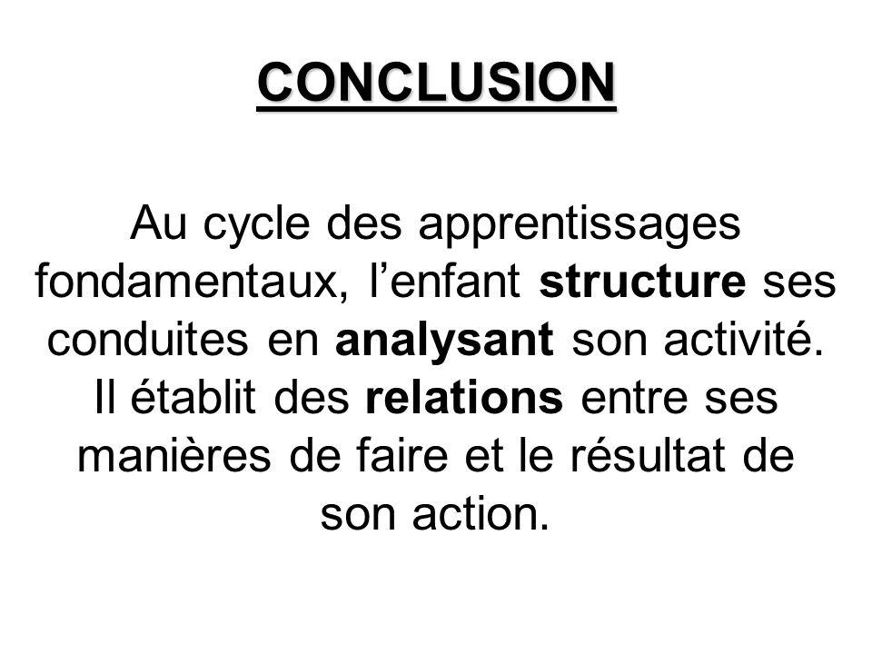 CONCLUSION Au cycle des apprentissages fondamentaux, lenfant structure ses conduites en analysant son activité. Il établit des relations entre ses man