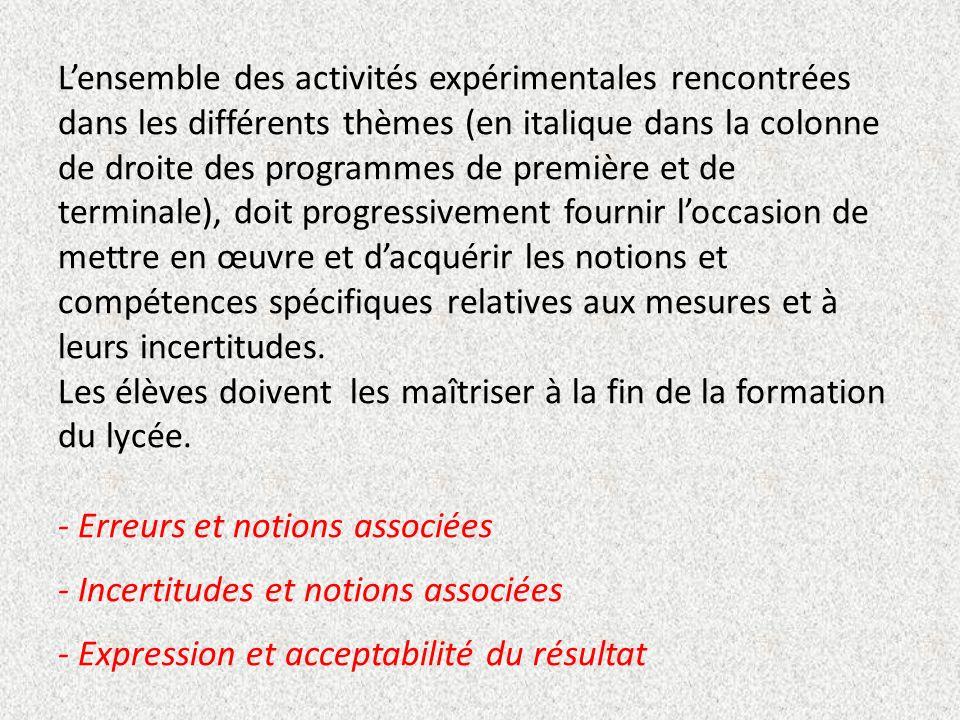 Lensemble des activités expérimentales rencontrées dans les différents thèmes (en italique dans la colonne de droite des programmes de première et de
