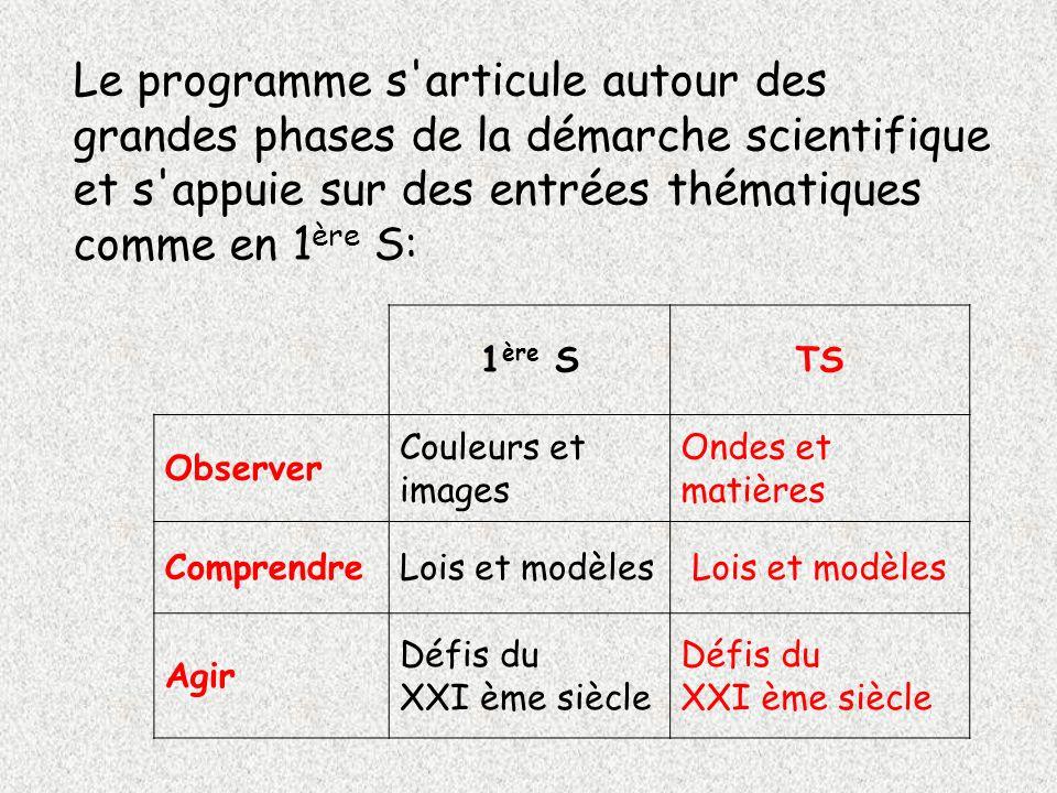 Le programme s'articule autour des grandes phases de la démarche scientifique et s'appuie sur des entrées thématiques comme en 1 ère S: 1 ère STS Obse