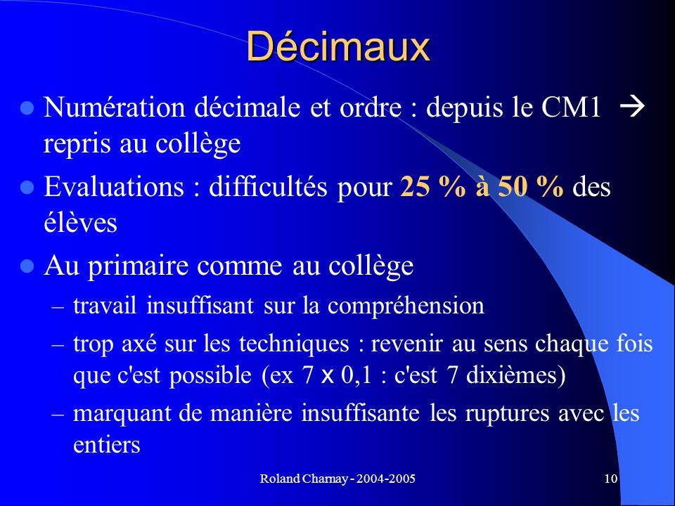 Roland Charnay - 2004-200510 Décimaux Numération décimale et ordre : depuis le CM1 repris au collège Evaluations : difficultés pour 25 % à 50 % des él