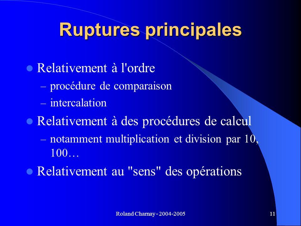 Roland Charnay - 2004-200511 Ruptures principales Relativement à l'ordre – procédure de comparaison – intercalation Relativement à des procédures de c