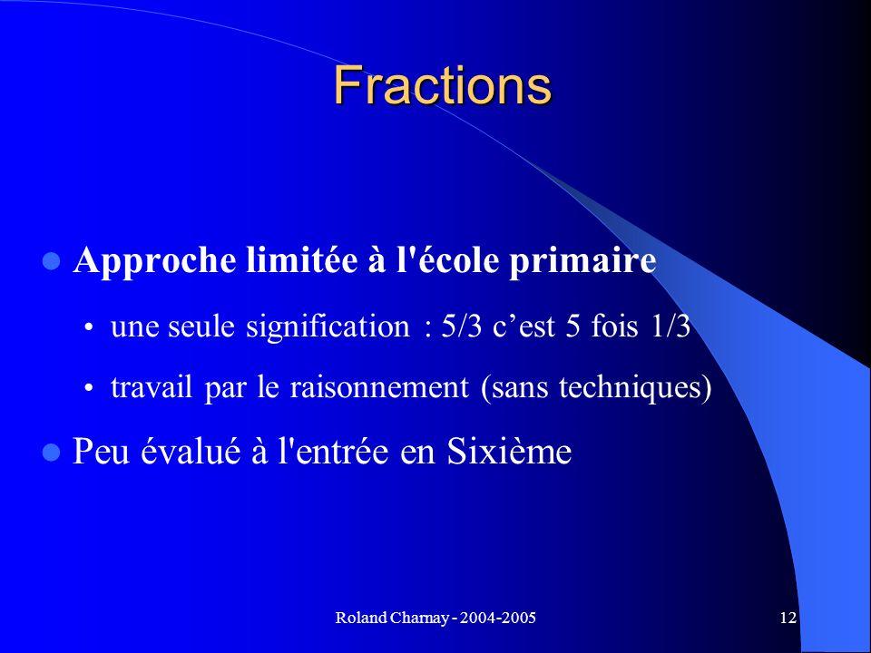 Roland Charnay - 2004-200512 Fractions Approche limitée à l'école primaire une seule signification : 5/3 cest 5 fois 1/3 travail par le raisonnement (