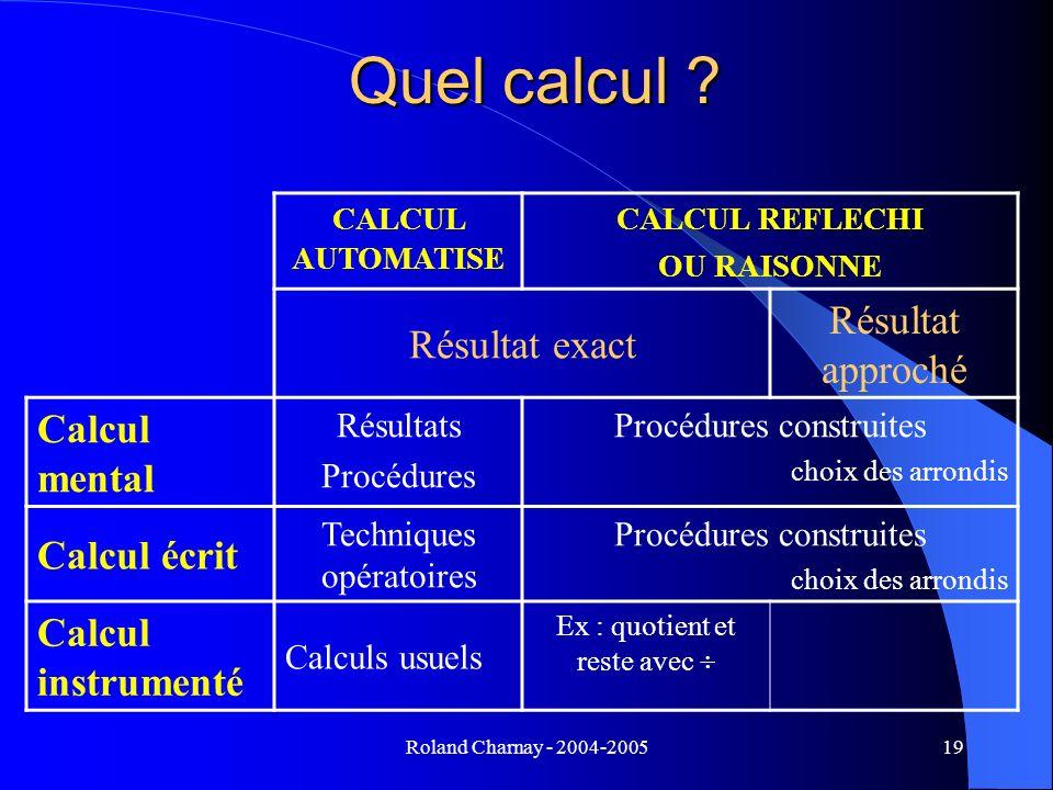 Roland Charnay - 2004-200519 Quel calcul ? CALCUL AUTOMATISE CALCUL REFLECHI OU RAISONNE Résultat exact Résultat approché Calcul mental Résultats Proc