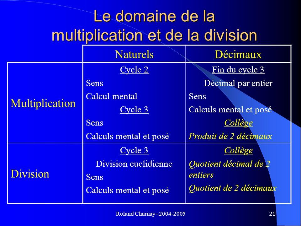 Roland Charnay - 2004-200521 Le domaine de la multiplication et de la division NaturelsDécimaux Multiplication Cycle 2 Sens Calcul mental Cycle 3 Sens