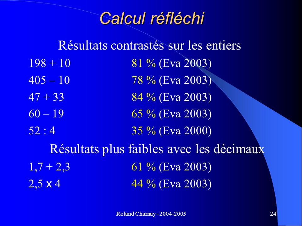 Roland Charnay - 2004-200524 Calcul réfléchi Résultats contrastés sur les entiers 198 + 10 81 % (Eva 2003) 405 – 10 78 % (Eva 2003) 47 + 33 84 % (Eva