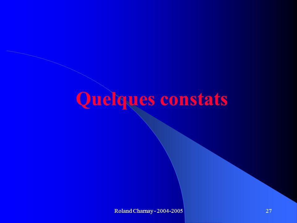 Roland Charnay - 2004-200527 Quelques constats