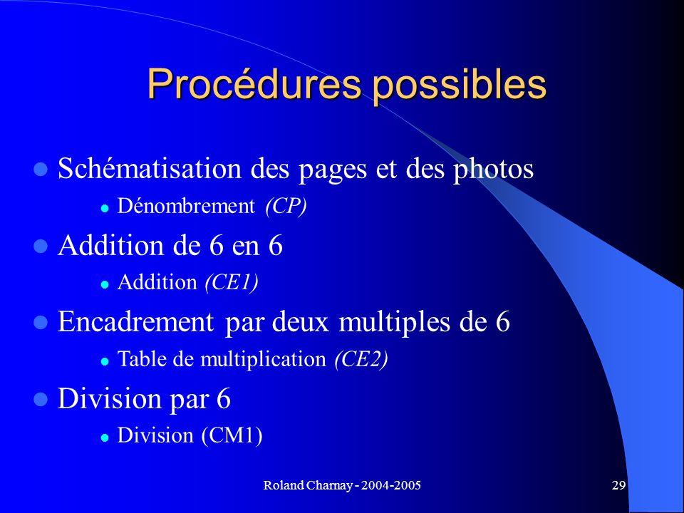 Roland Charnay - 2004-200529 Procédures possibles Schématisation des pages et des photos Dénombrement (CP) Addition de 6 en 6 Addition (CE1) Encadreme