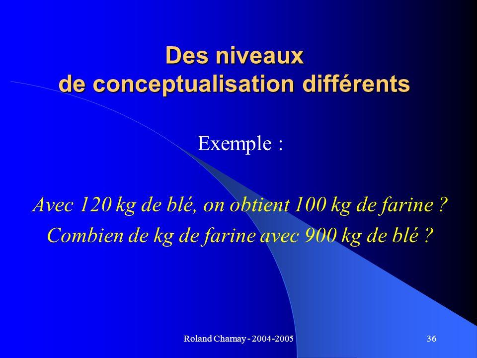 Roland Charnay - 2004-200536 Des niveaux de conceptualisation différents Exemple : Avec 120 kg de blé, on obtient 100 kg de farine ? Combien de kg de