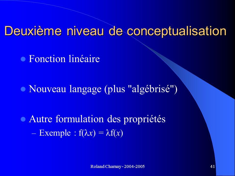Roland Charnay - 2004-200541 Deuxième niveau de conceptualisation Fonction linéaire Nouveau langage (plus