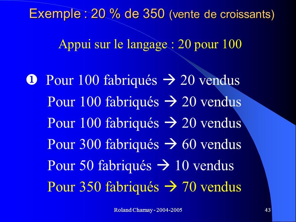 Roland Charnay - 2004-200543 Exemple : 20 % de 350 (vente de croissants) Pour 100 fabriqués 20 vendus Pour 300 fabriqués 60 vendus Pour 50 fabriqués 1