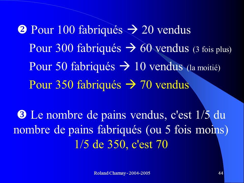 Roland Charnay - 2004-200544 Pour 100 fabriqués 20 vendus Pour 300 fabriqués 60 vendus (3 fois plus) Pour 50 fabriqués 10 vendus (la moitié) Pour 350