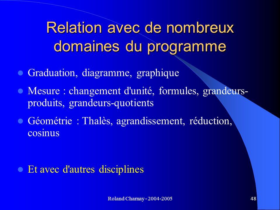 Roland Charnay - 2004-200548 Relation avec de nombreux domaines du programme Graduation, diagramme, graphique Mesure : changement d'unité, formules, g