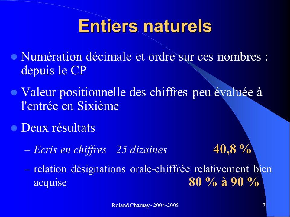 Roland Charnay - 2004-20057 Entiers naturels Numération décimale et ordre sur ces nombres : depuis le CP Valeur positionnelle des chiffres peu évaluée
