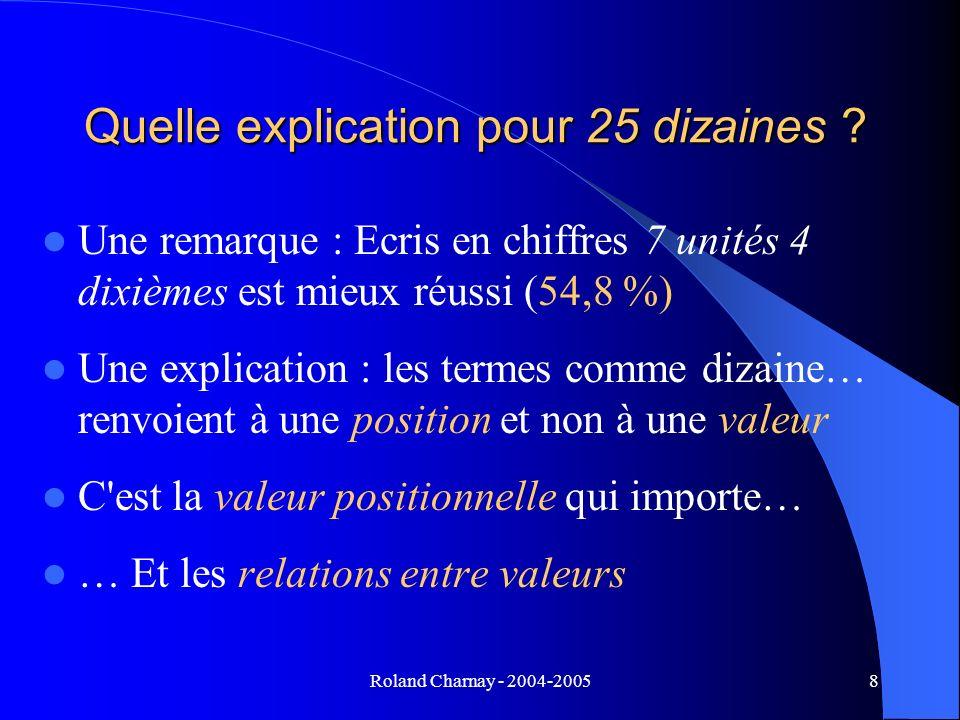 Roland Charnay - 2004-20058 Quelle explication pour 25 dizaines ? Une remarque : Ecris en chiffres 7 unités 4 dixièmes est mieux réussi (54,8 %) Une e