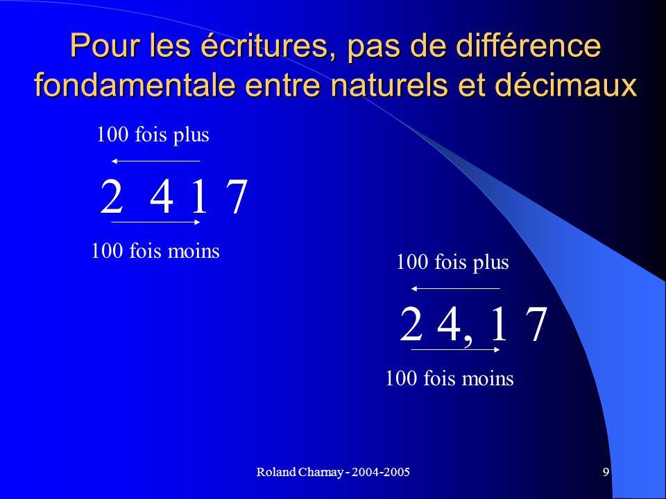 Roland Charnay - 2004-20059 Pour les écritures, pas de différence fondamentale entre naturels et décimaux 2 4 1 7 100 fois plus 100 fois moins 2 4, 1