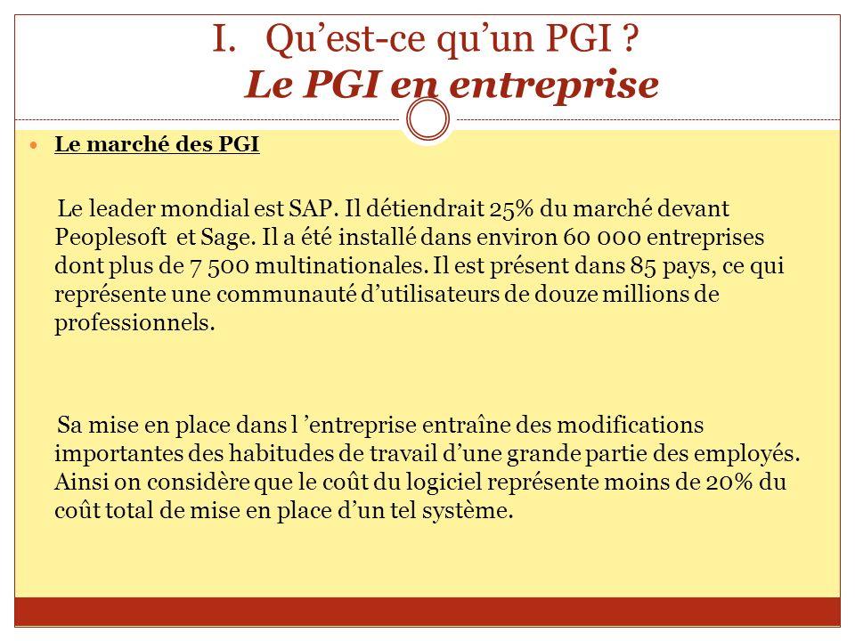 I.Quest-ce quun PGI ? Le PGI en entreprise Le marché des PGI Le leader mondial est SAP. Il détiendrait 25% du marché devant Peoplesoft et Sage. Il a é