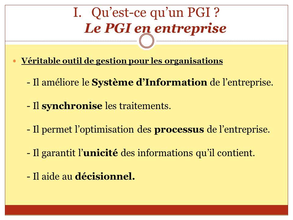 I.Quest-ce quun PGI ? Le PGI en entreprise Véritable outil de gestion pour les organisations - Il améliore le Système dInformation de lentreprise. - I