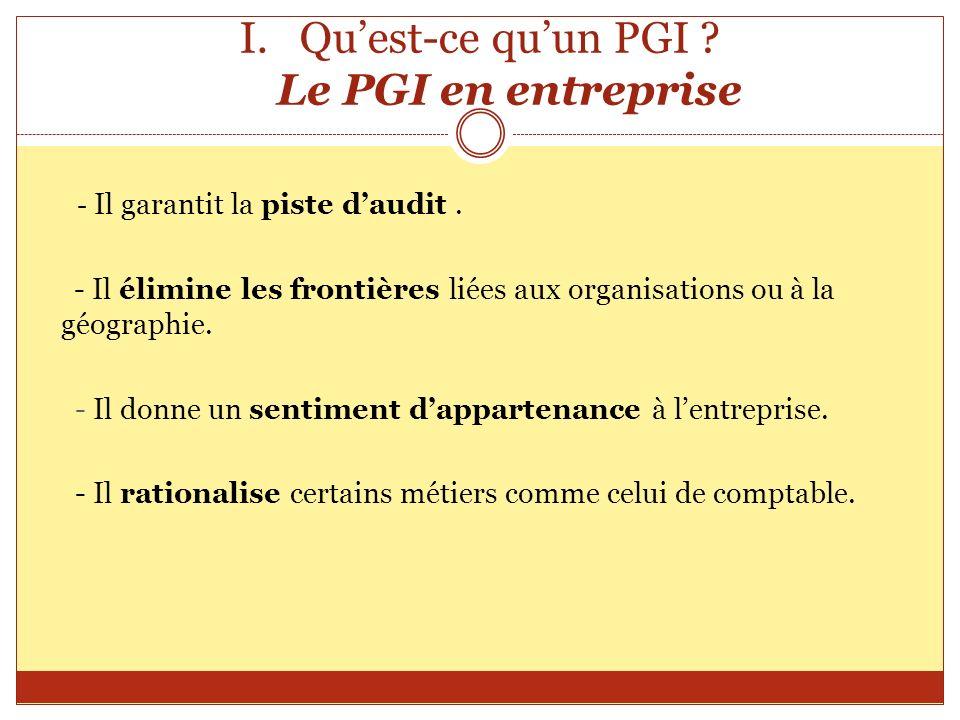 I.Quest-ce quun PGI ? Le PGI en entreprise - Il garantit la piste daudit. - Il élimine les frontières liées aux organisations ou à la géographie. - Il