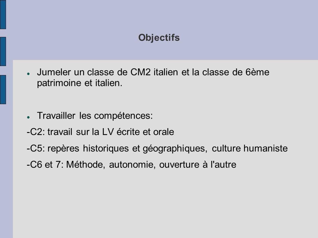Objectifs Jumeler un classe de CM2 italien et la classe de 6ème patrimoine et italien. Travailler les compétences: -C2: travail sur la LV écrite et or
