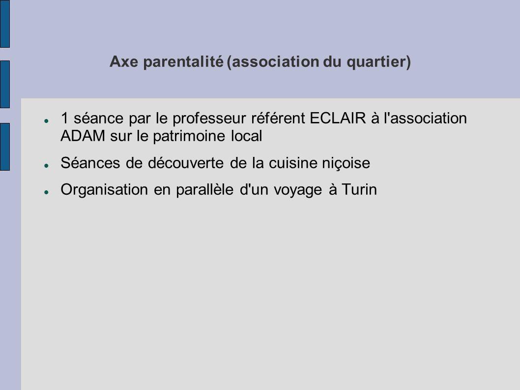Axe parentalité (association du quartier) 1 séance par le professeur référent ECLAIR à l'association ADAM sur le patrimoine local Séances de découvert