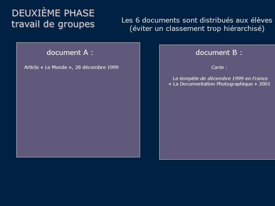 Les 6 documents sont distribués aux élèves (éviter un classement trop hiérarchisé) DEUXIÈME PHASE travail de groupes DEUXIÈME PHASE travail de groupes document B : Carte : La tempête de décembre 1999 en France « La Documentation Photographique » 2001 document A : Article « Le Monde », 28 décembre 1999