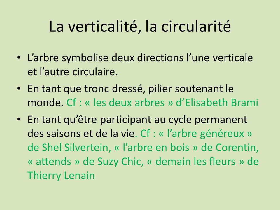 La verticalité, la circularité Larbre symbolise deux directions lune verticale et lautre circulaire. En tant que tronc dressé, pilier soutenant le mon