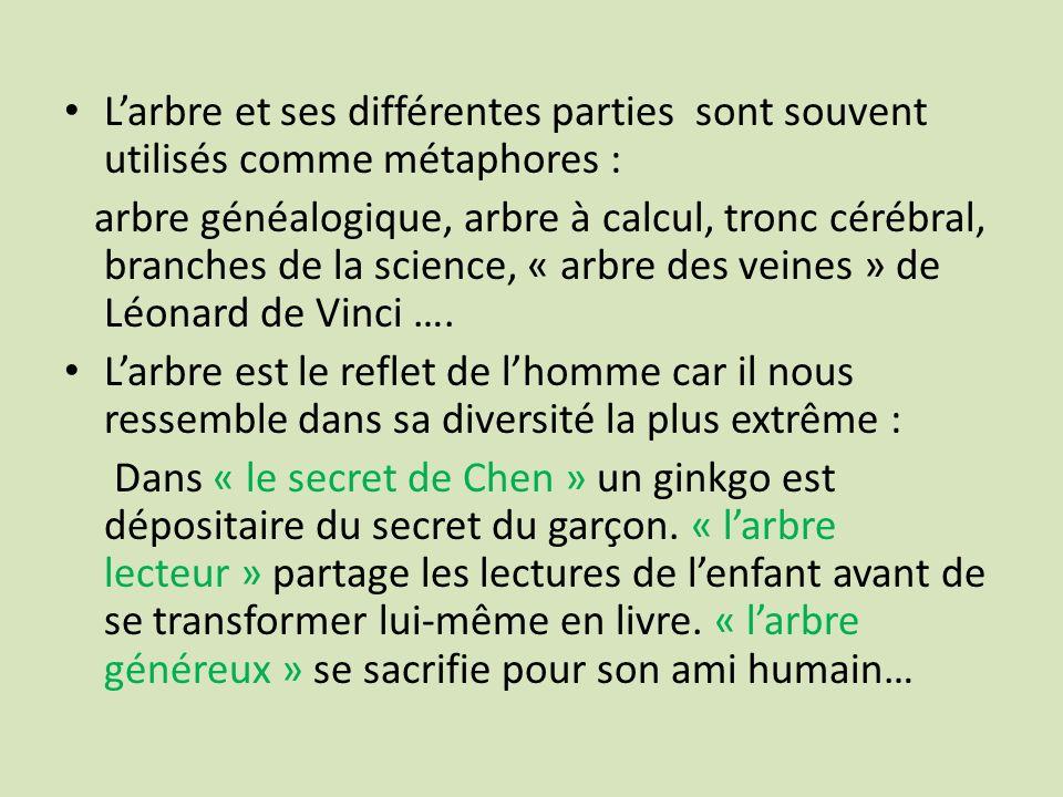 Larbre et ses différentes parties sont souvent utilisés comme métaphores : arbre généalogique, arbre à calcul, tronc cérébral, branches de la science,