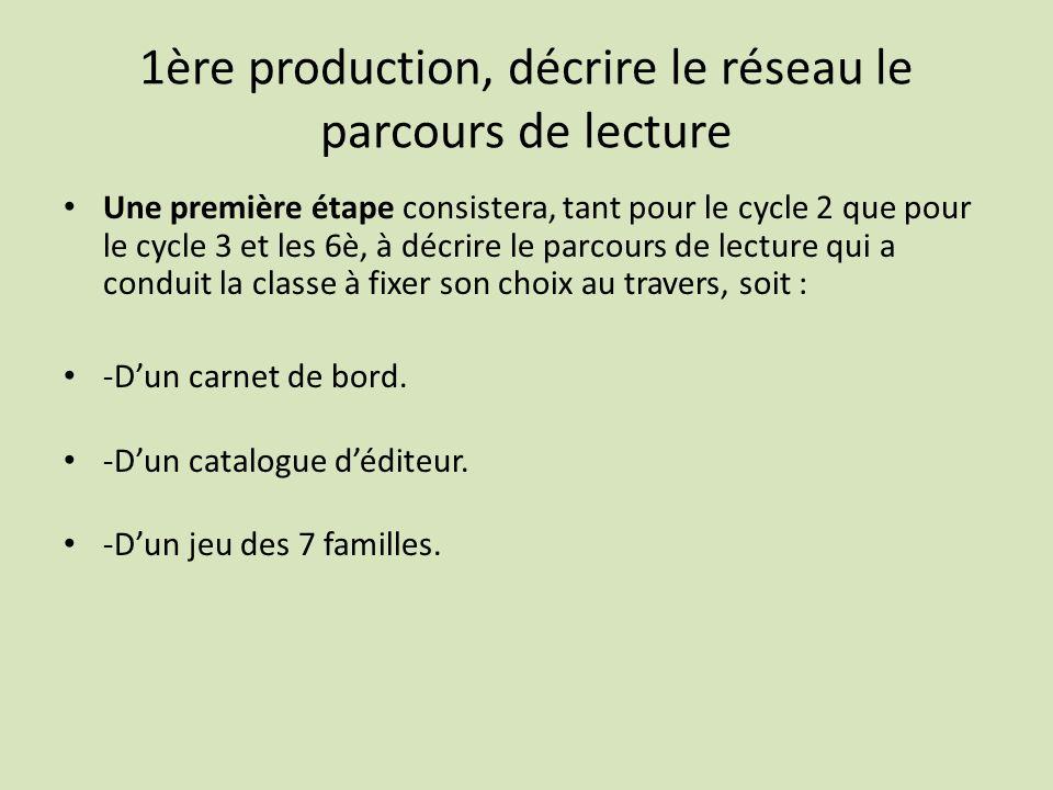 1ère production, décrire le réseau le parcours de lecture Une première étape consistera, tant pour le cycle 2 que pour le cycle 3 et les 6è, à décrire