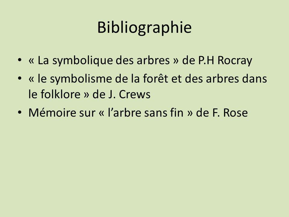 Bibliographie « La symbolique des arbres » de P.H Rocray « le symbolisme de la forêt et des arbres dans le folklore » de J. Crews Mémoire sur « larbre