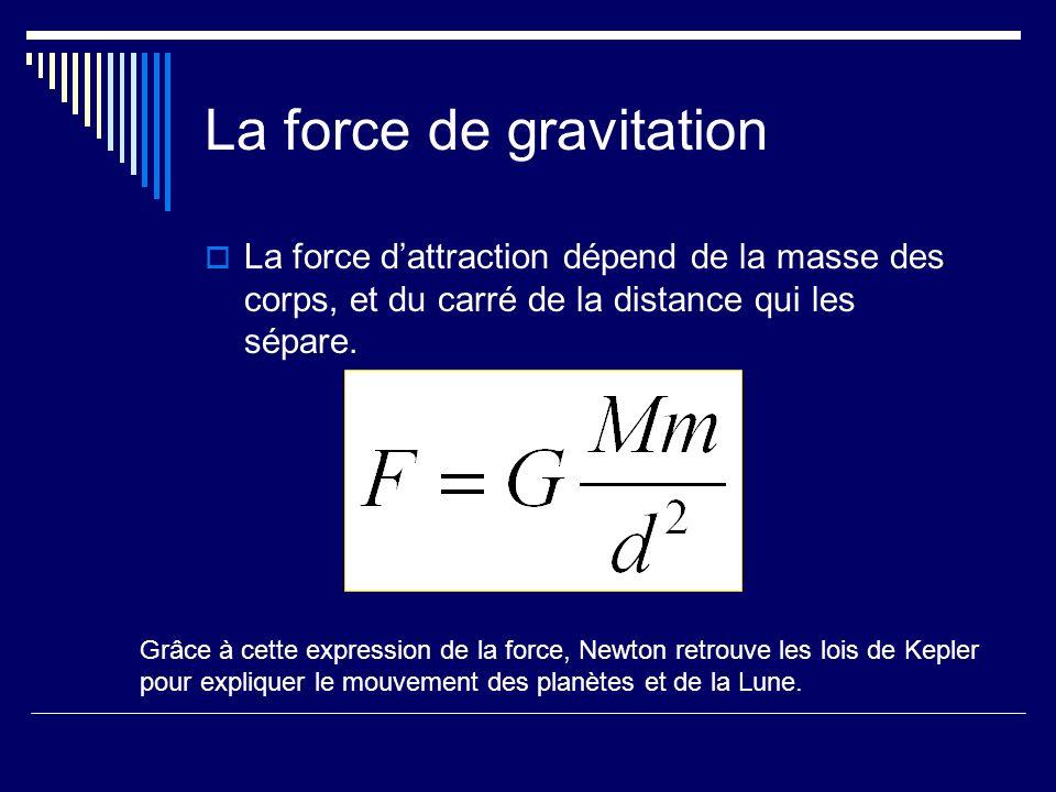La force de gravitation La force dattraction dépend de la masse des corps, et du carré de la distance qui les sépare. Grâce à cette expression de la f
