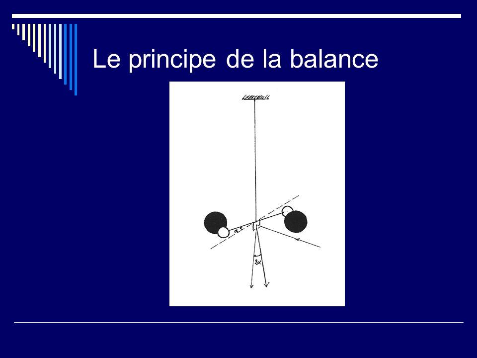 Le principe de la balance