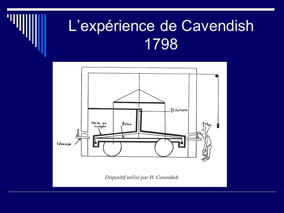 Lexpérience de Cavendish 1798