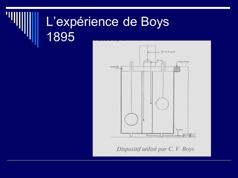 Lexpérience de Boys 1895