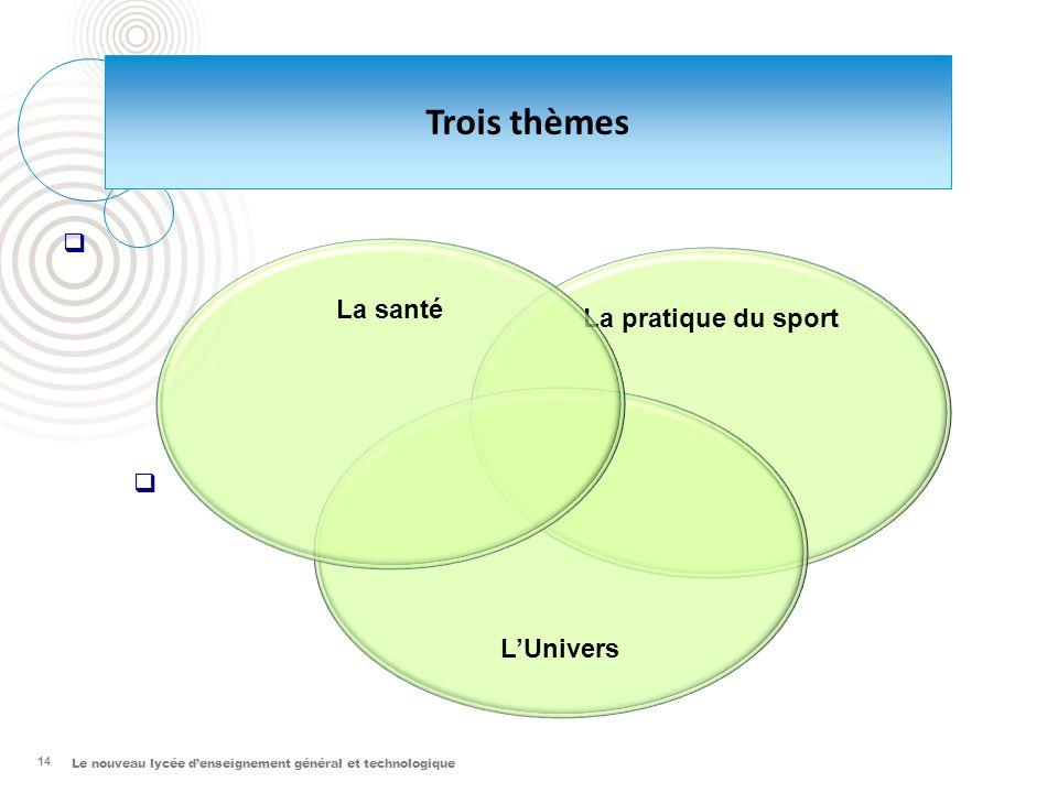 Le nouveau lycée denseignement général et technologique 14 La pratique du sport Trois thèmes LUnivers La santé