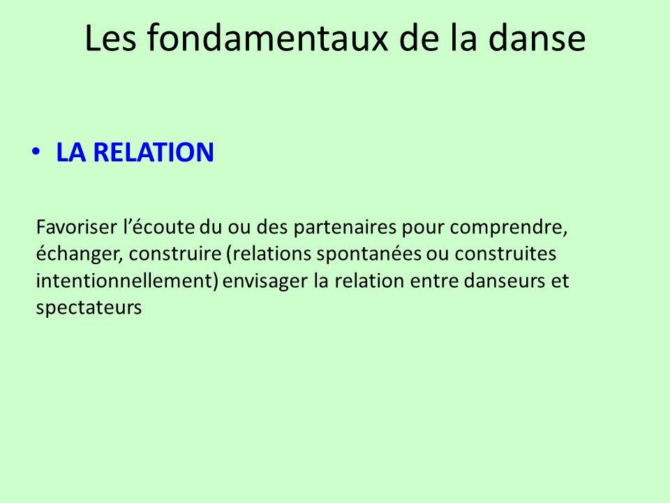 Les fondamentaux de la danse LA RELATION Favoriser lécoute du ou des partenaires pour comprendre, échanger, construire (relations spontanées ou constr