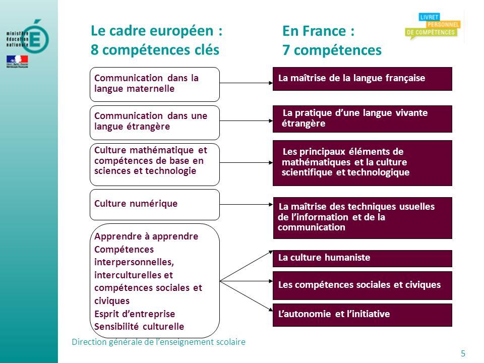 Le cadre européen : 8 compétences clés En France : 7 compétences La maîtrise de la langue française La pratique dune langue vivante étrangère Les prin